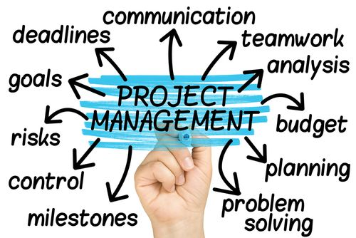 SOLA Project Management