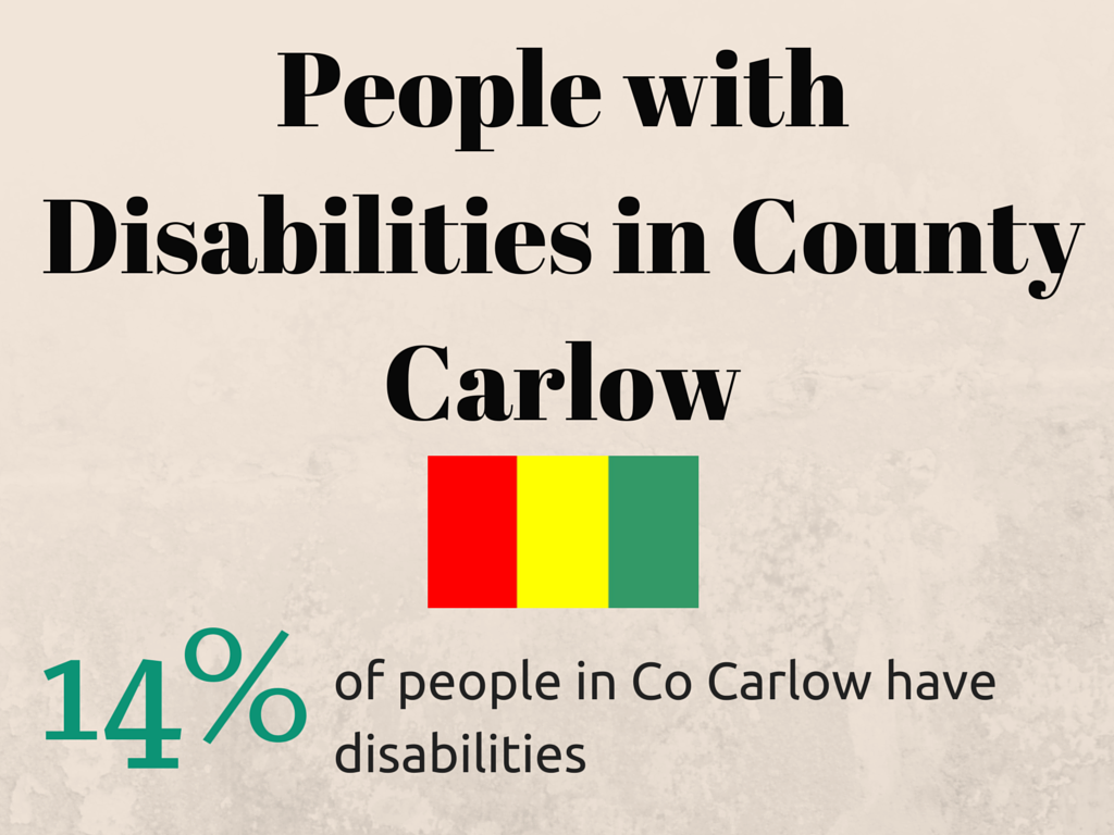 Carlow Disability Infographics