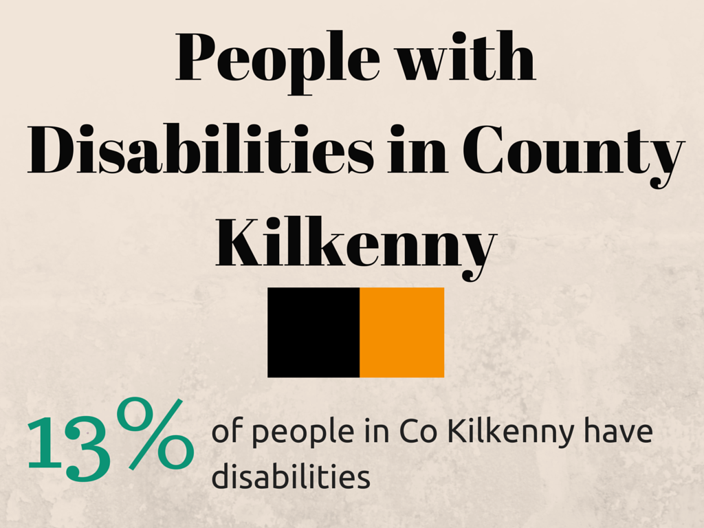 Kilkenny Disability Infographics
